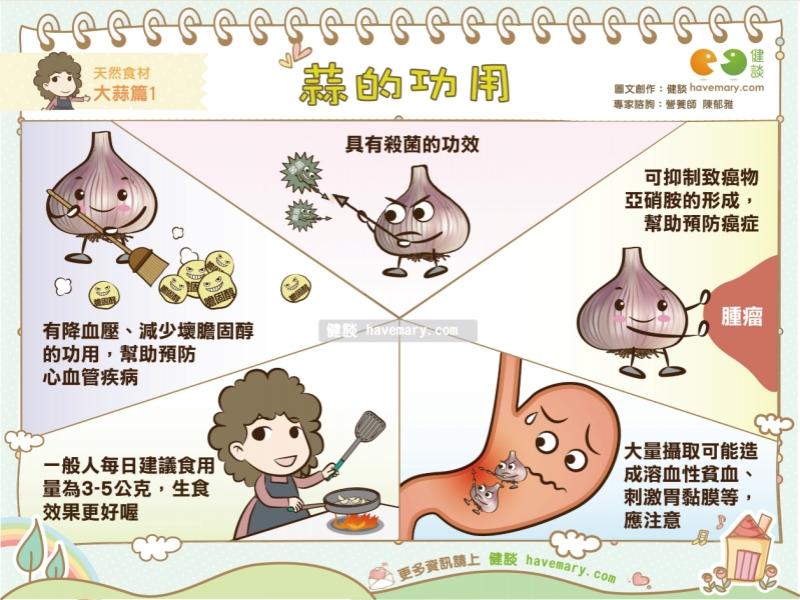 蒜頭,蒜,營養成分,蒜的營養,預防心血管疾病,健康漫畫,健康圖文,健談,健談網,havemary