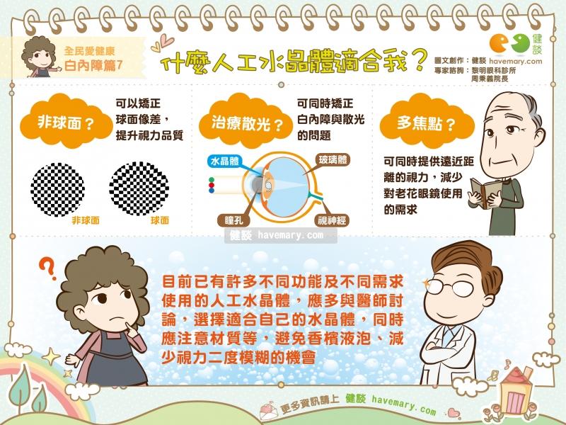 三總眼科主任 - DmBom_插圖