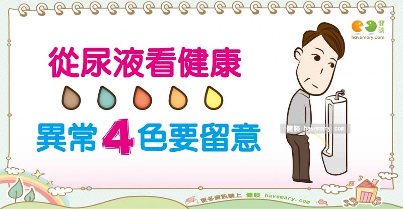 尿液的顏色|全民愛健康 尿液篇1