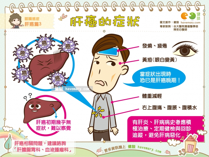 肝癌 - Liver cancer - Japanese...