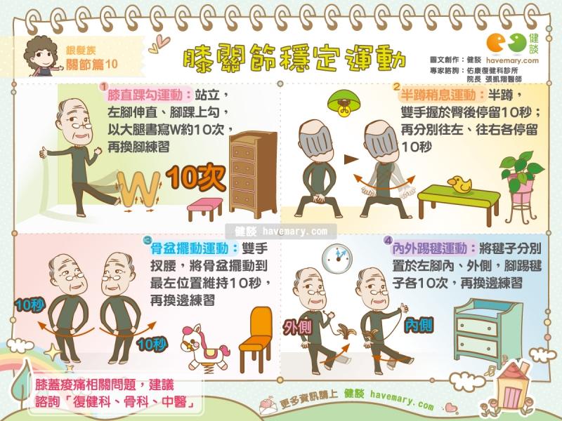 膝關節運動,膝關節退化,膝關節復健,健康圖文,健康漫畫,漫漫健康,Knee joint, knee joint degeneration, knee rehabilitation,健談,健談網,havemary