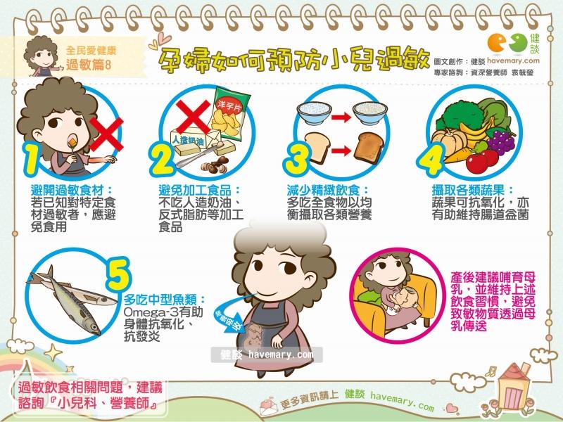 懷孕飲食,過敏,預防過敏,健康圖文,健康漫畫,漫漫健康,Pregnancy diet, allergies, Allergy prevention,健談,健談網,havemary