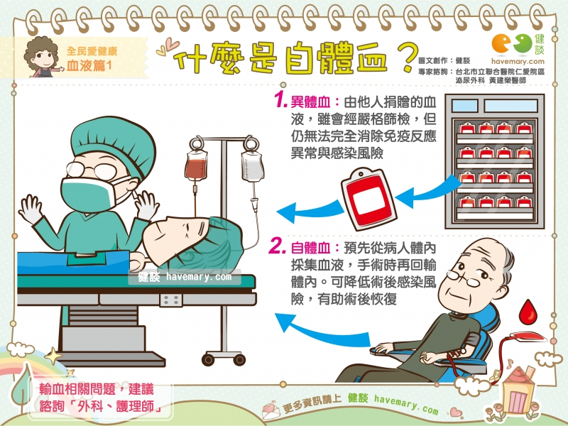 自體血,異體血,輸血,健康圖文,健康漫畫,漫漫健康,Autologous blood transfusion, allogeneic blood transfusion, blood transfusion,健談,健談網,havemary