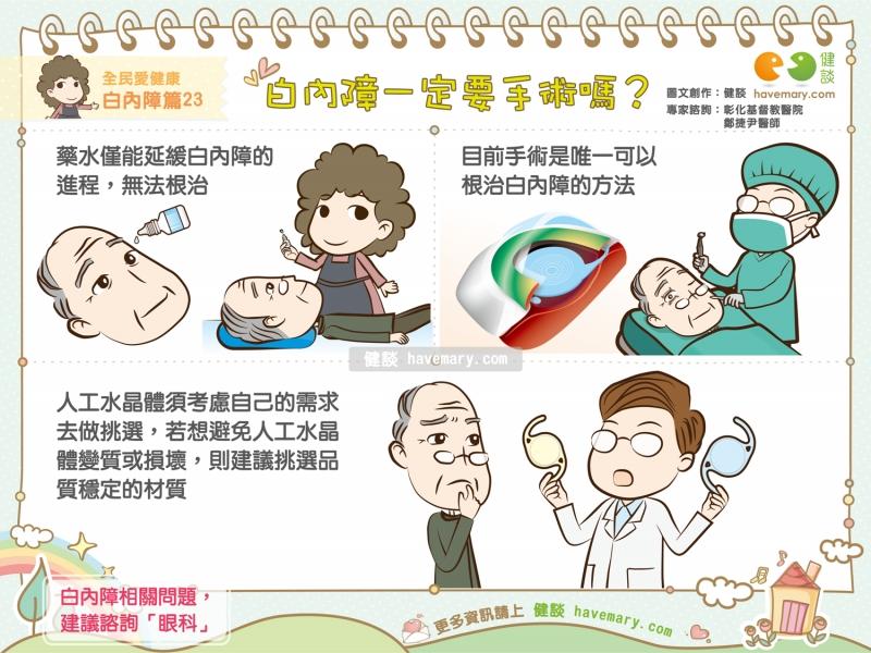 白內障,白內障治療,白內障手術,白內障藥物,白內障手術選擇,白內障治療選擇,健康漫畫,健康圖文,cataract,健談,健談網,havemary