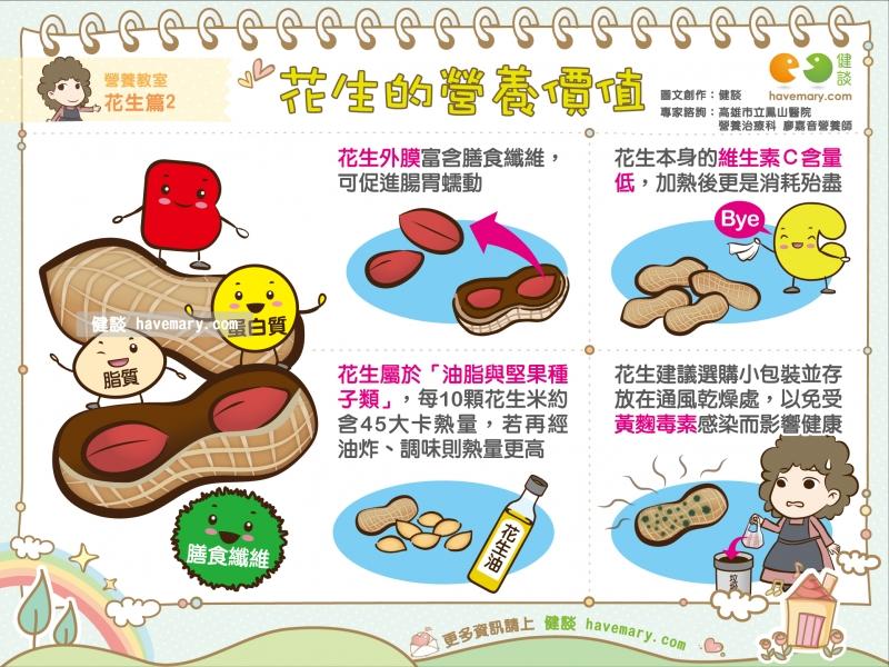 花生,花生營養,黃麴毒素,健康圖文,健康漫畫,漫漫健康,Peanut, peanut nutrition,健談,健談網,havemary