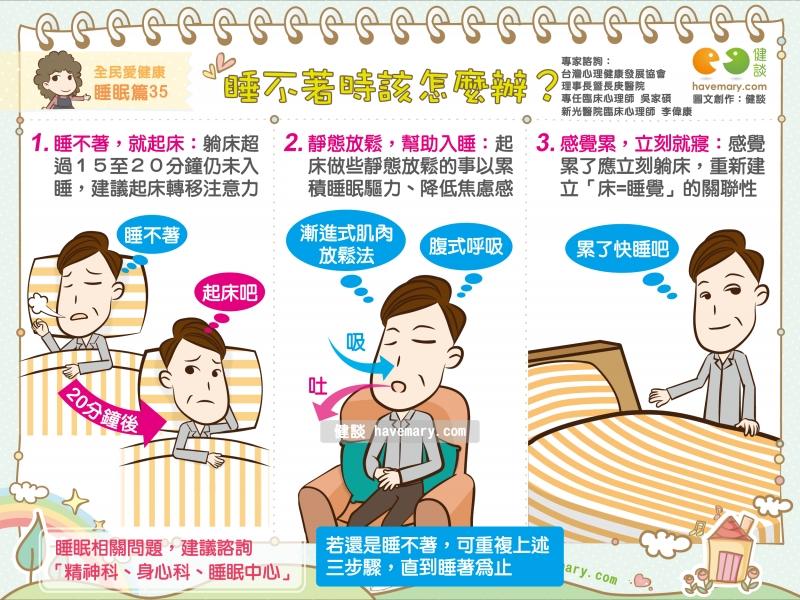 失眠,改善失眠,睡不著,腹式呼吸,肌肉放鬆,健康圖文,健康漫畫,漫漫健康,Insomnia,improve sleep,健談,havemary,健談網網,havemary