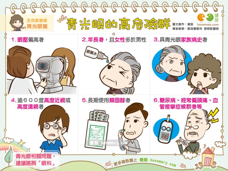 青光眼,青光眼高危險群,青光眼族群,健康圖文,健康漫畫,漫漫健康,圖解健康,張朝凱,張朝凱醫師,Glaucoma, glaucoma high risk group, glaucoma group,健談,健談網,havemary