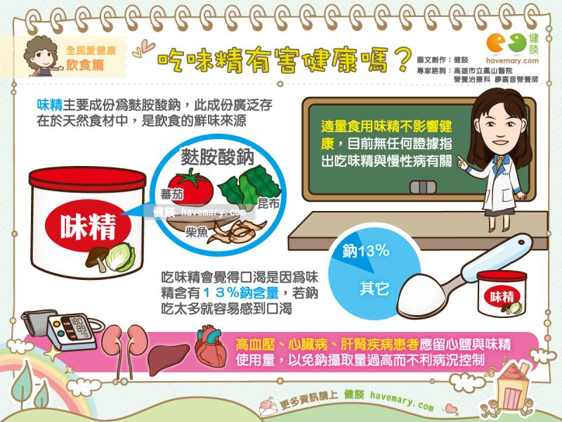 味精,添加物,口渴,健康圖文,健康漫畫,漫漫健康,圖解健康,monosodium glutamate, MSG,additives, thirsty,健談,健談網,havemary