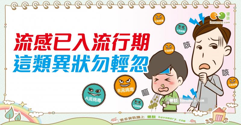流感,流感症狀,流感常見症狀,健康圖文,健康漫畫,漫漫健康,圖解健康,吳書毅,吳書毅醫師,Flu, flu symptoms, common flu symptoms,健談,健談網,havemary
