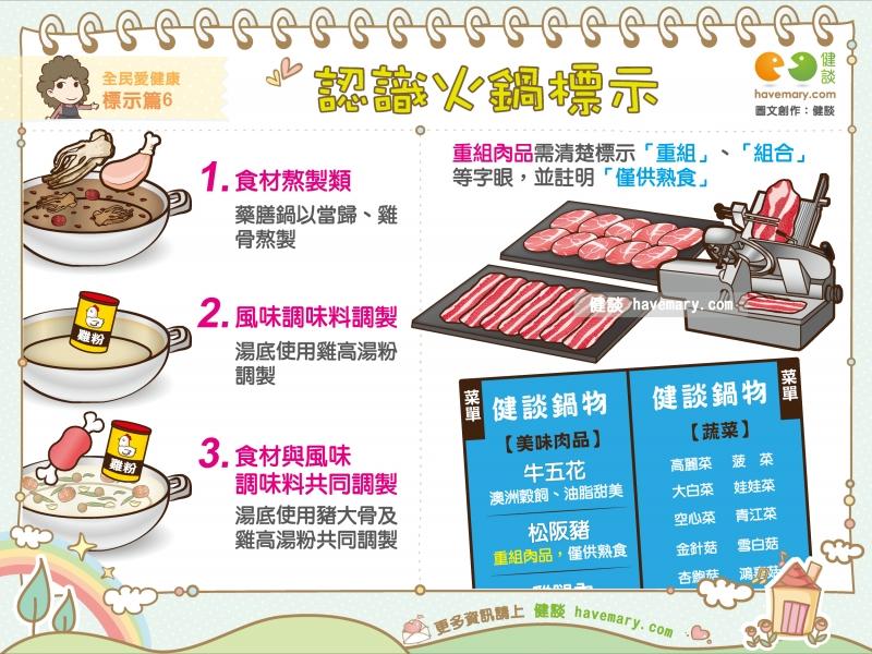 火鍋標示,火鍋湯底,肉品標示,健康圖文,健康漫畫,漫漫健康,Hot pot,meat,健談,健談網,havemary