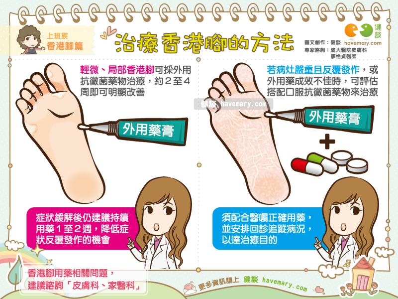 治療香港腳的方法