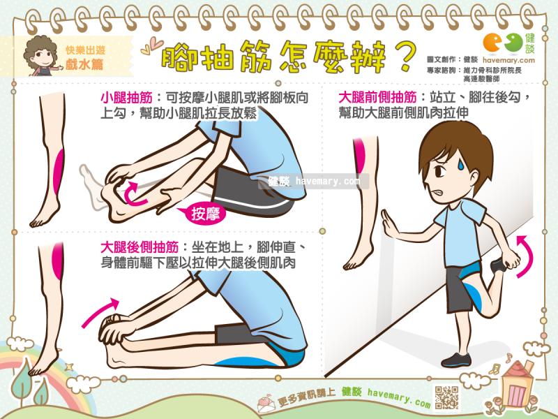 抽筋,腳抽筋,拉筋,健康圖文,健康漫畫,漫漫健康,圖解健康,高逢駿,高逢駿醫師,Cramps, foot cramps, stretches,健談,健談網,havemary
