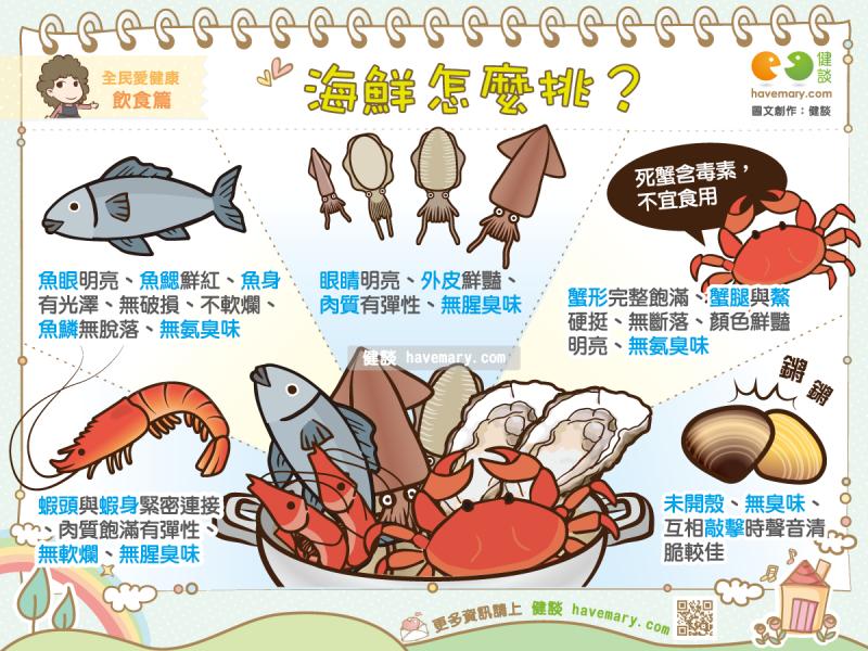 海鮮,新鮮度,海鮮挑選,健康圖文,健康漫畫,漫漫健康,圖解健康,Seafood, freshness, seafood selection,健談,健談網,havemary