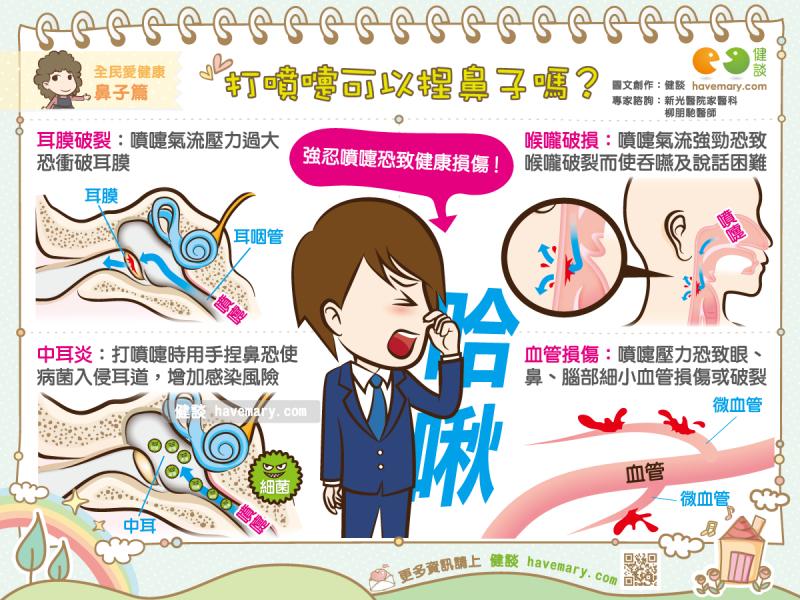 打噴嚏,捏鼻子,忍噴嚏,耳朵痛,健康圖文,健康漫畫,漫漫健康,圖解健康,柳朋馳,柳朋馳醫師,Sneezing, pinching nose, sneezing, ear pain,健談,健談網,havemary
