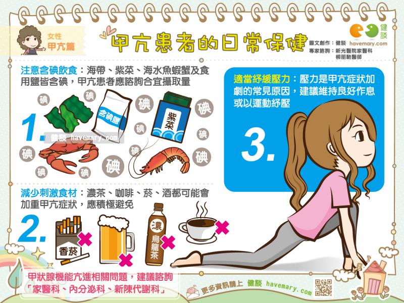 甲狀腺亢進,甲亢,甲亢日常保健,限碘食物,限制含碘飲食,含碘飲食
